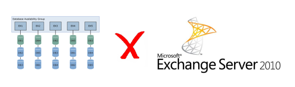 Remove Exchange Server 2010 From a DAG